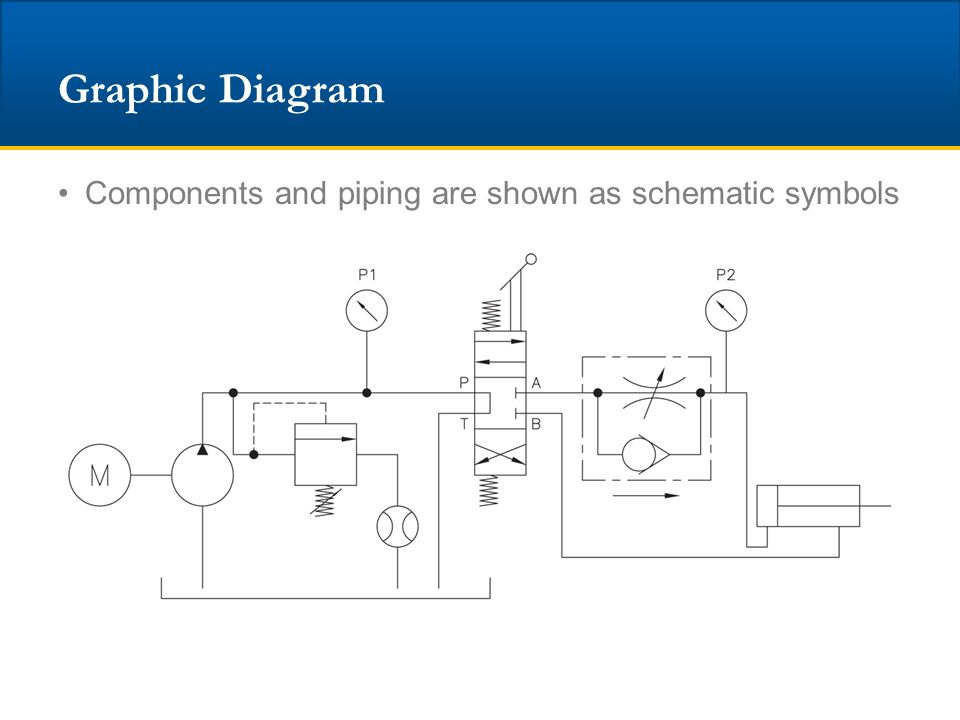 Instrumentation And Control Drawings Ppt Video Online Download
