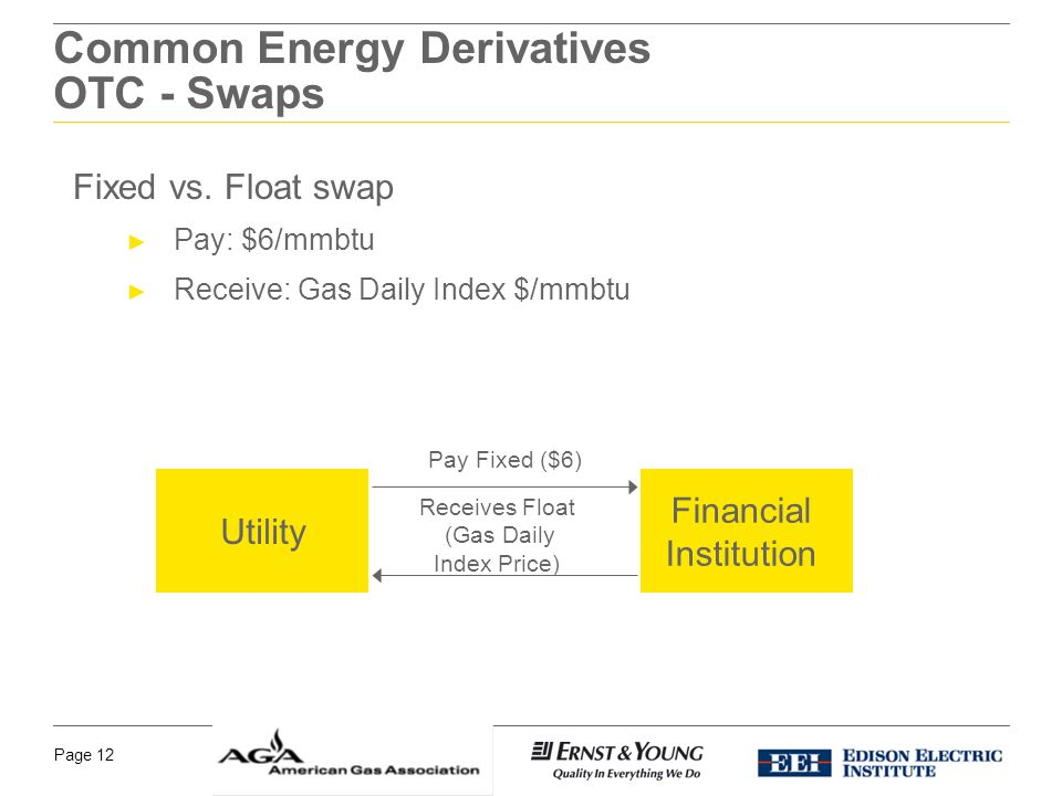 Fixed Vs Variable Rate Natural Gas
