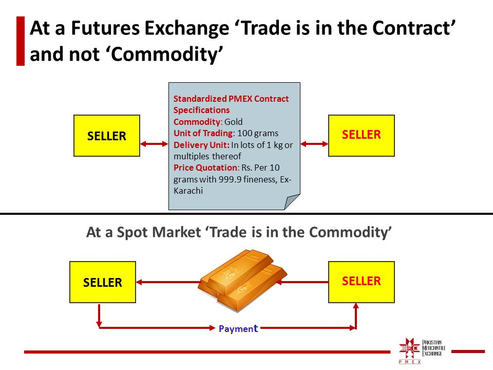 futures contract and spot rate Natural gas spot and futures prices download series history: definitions, sources & notes: contract: 02/27/18 02/28/18 03/01/18 03/02/18 03/05/18 03/06/18 the natural gas liquids (ngpl) composite price is derived from daily bloomberg spot price data for natural gas liquids.