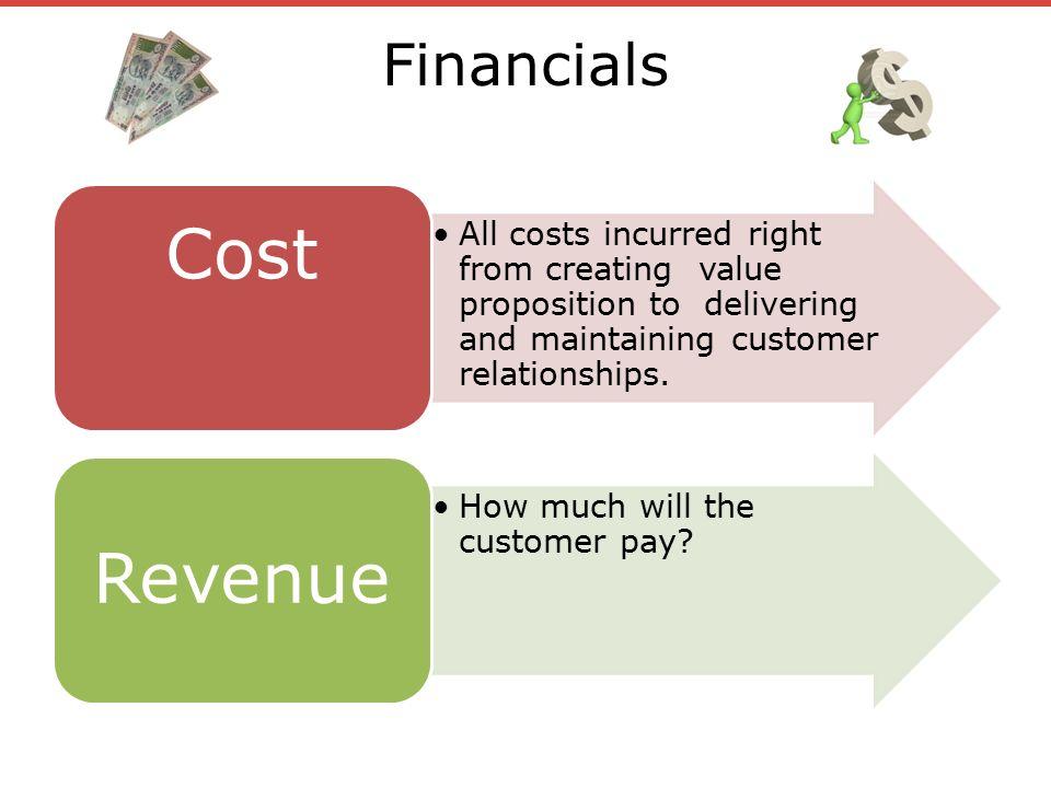 Maintaining customer relationships