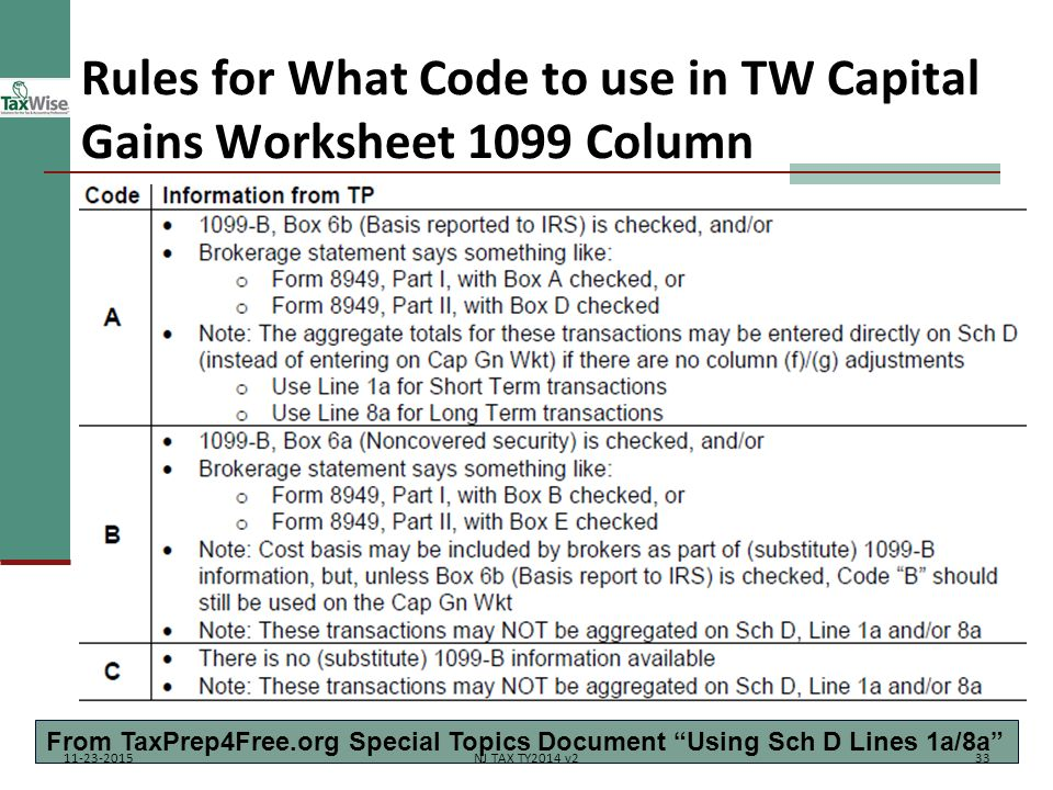 Capital Gains Tax Worksheet Checks Worksheet