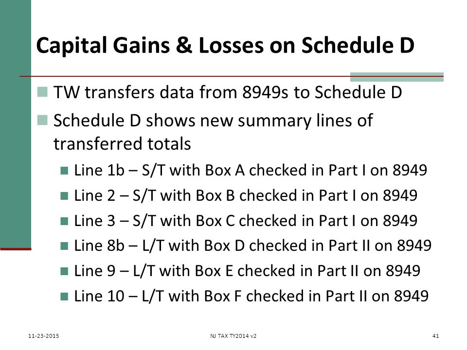 Capital gains losses including sale of home ppt download capital gains losses on schedule d sciox Images