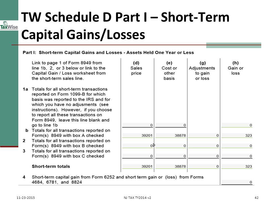 Capital gains losses including sale of home ppt download tw schedule d part i short term capital gainslosses sciox Images