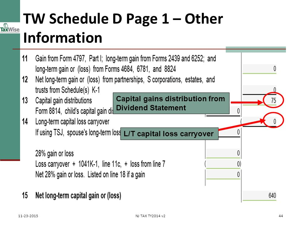 Free Worksheets 1040 line 44 worksheet : 100+ [ Qualified Dividends And Capital Gain Tax Worksheet ...