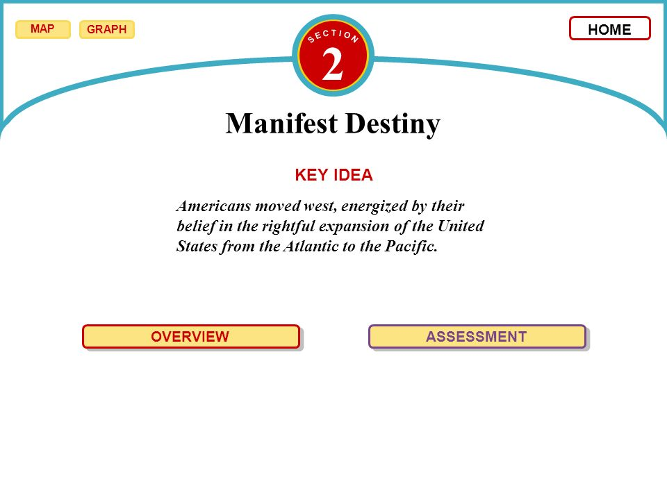 the idea of manifest destiny Manifest destiny was the idea that the us would stretch from sea to sea, covering everything that it now covers.