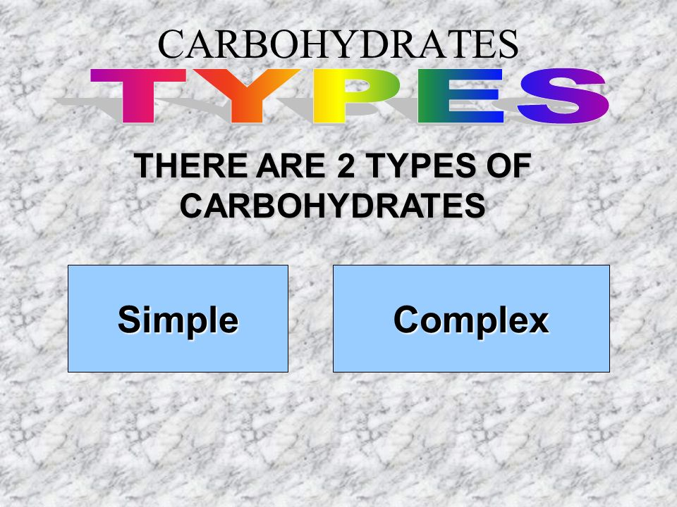 THERE ARE 2 TYPES OF CARBOHYDRATES