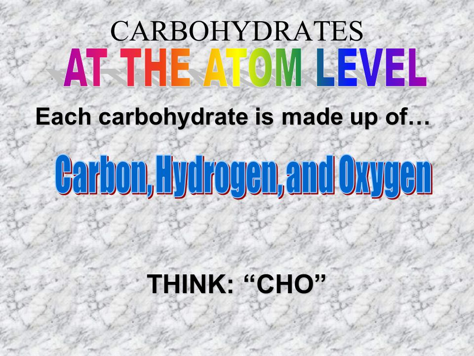 Each carbohydrate is made up of… Carbon, Hydrogen, and Oxygen