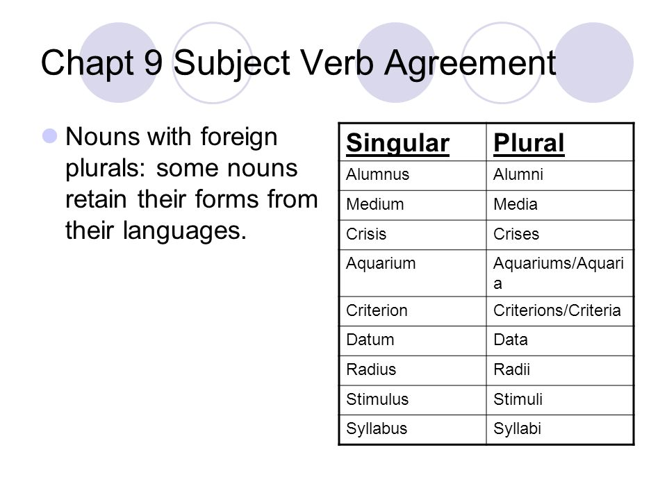 Sentence Fragments, Verb Agreement, and Pronoun Agreement - ppt ...