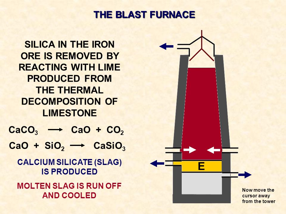 Calcium Silicate Slag : A guide for level students knockhardy publishing ppt