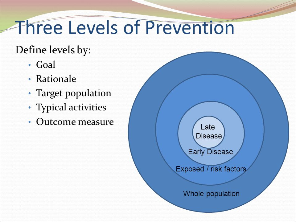 levels of prevention Prevention of substance abuse and mental  and the samhsa center for substance abuse prevention  reduce substance abuse among adults by addressing the.