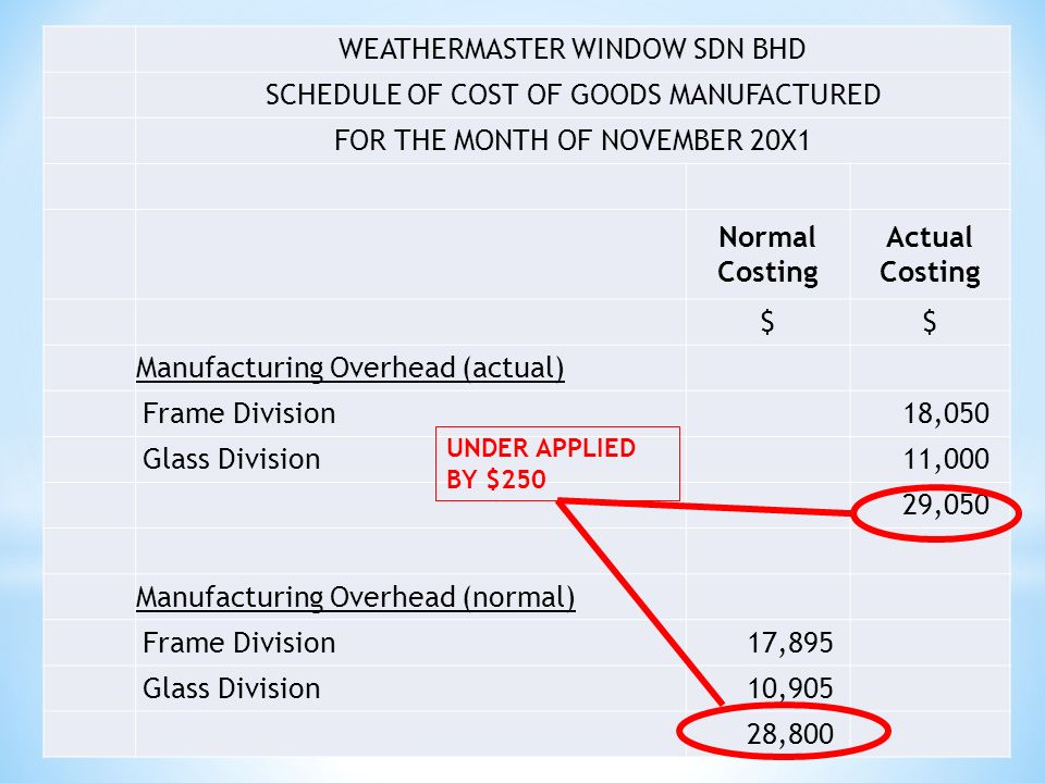 case3 29 plantwide versus departmental overhead rates Overhead rates on a quarterly basis using the number of units to be  case 3-29 : plantwide versus departmental moh rates under/overapplied overhead.