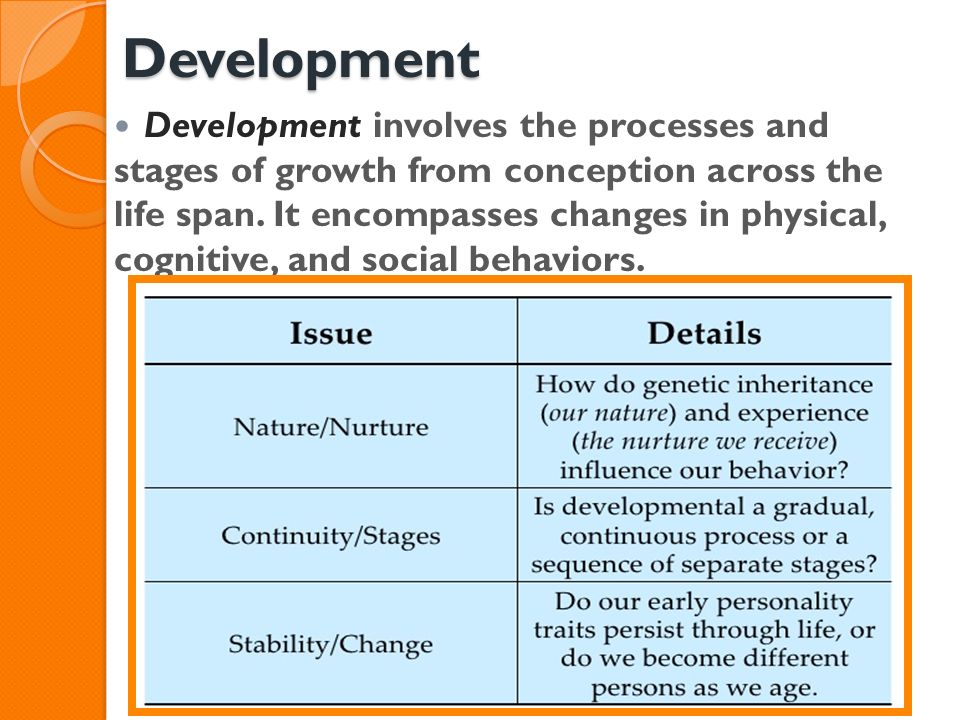 behavior across the lifespan essay Life-span development: from birth to death print each state of the life-span will have an impact on how life based on age-related changes in behavior.