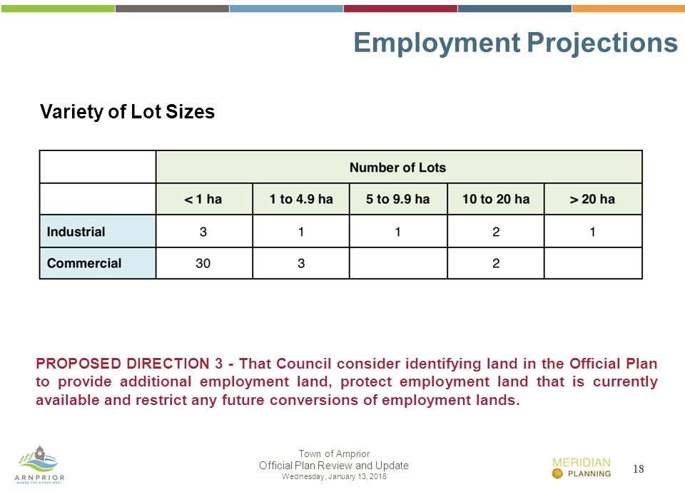 employment projections Drawing from the bureau of labor statistics' occupational outlook handbook:  2010-11 edition, research note #103 discusses job prospects for artists and.
