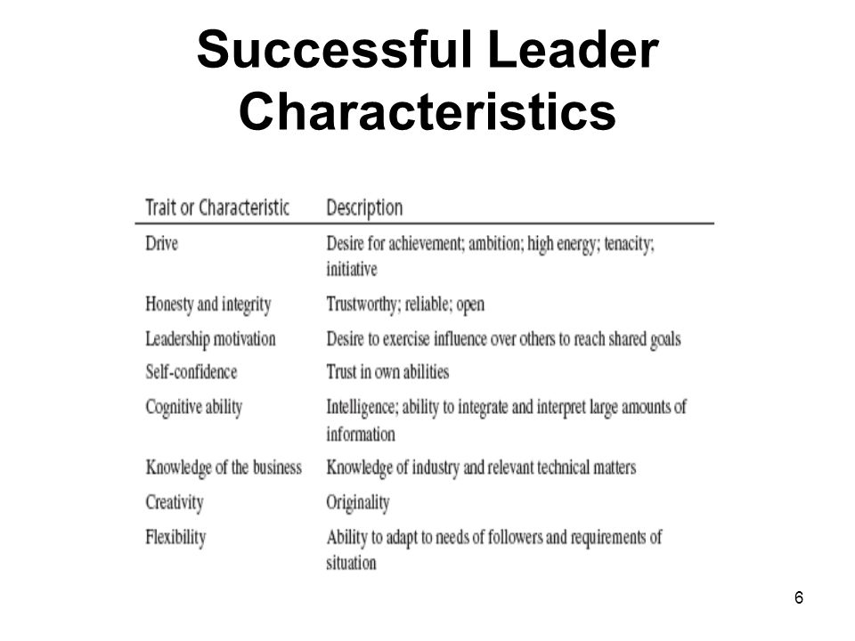 leadership characteristics The three levels of leadership is a leadership model formulated in 2011 by james scouller designed as a practical tool for developing a person's leadership presence.