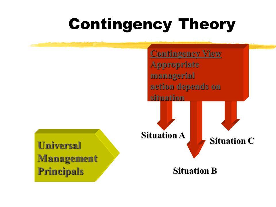 contengency theory