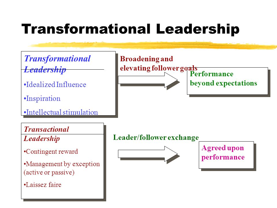 bass leadership and performance beyond expectations Leadership and performance beyond expectations translate with  bass, bernard m   leadership and performance beyond expectations  × congratulations.
