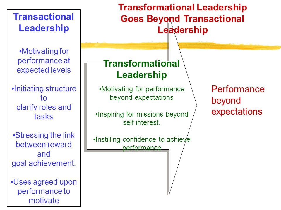 link between transformational leadership and organizational Is a significant relationship between transformational leadership and employee  about objectives of organization this quality of leadership makes leader a role .