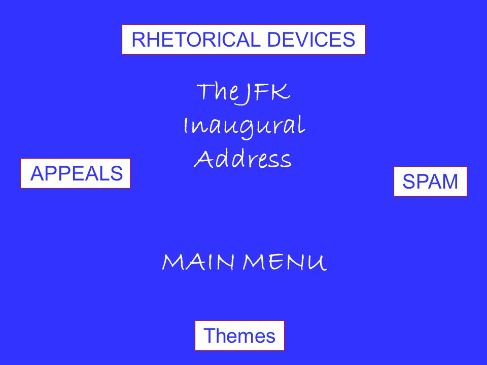 the jfk inaugural address ppt video online  the jfk inaugural address