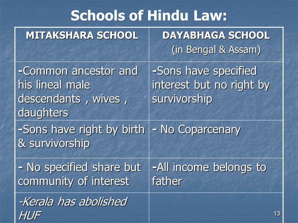 hindu coparcnary The joint family of hindu law is an institution sue generis it is peculiar to hindu society it consists a male, his wife and unmarried daughters and his male descendants, their wives and unmarried daughters.