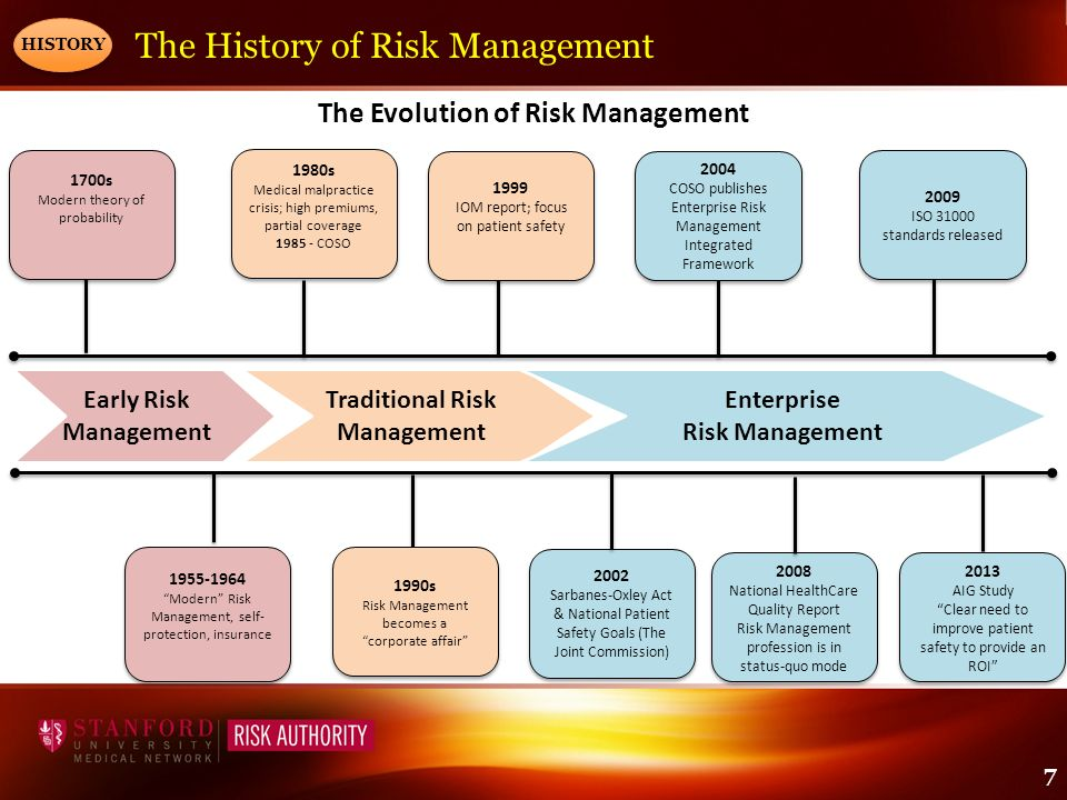 The Value Of Risk Management  Ppt Download. Auto Insurance For Nurses Root Canal Anatomy. Clinical Medical Assistant Job Description. Best Criminal Lawyer In Texas. Clear Braces Cost For Adults. Laser Hair Removal Westchester Ny. Bus Insurance For Personal Use. Risk Factors Of Bipolar Disorder. Certificate In Hr Management