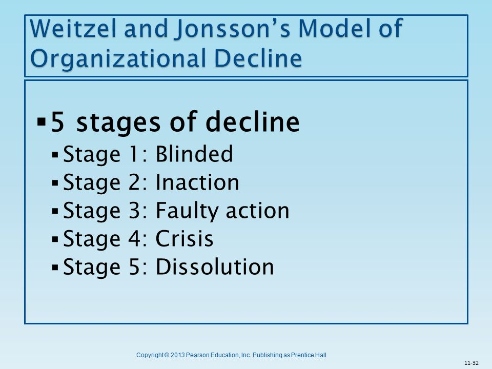 organizational decline An examination of the diverse literature on organizational decline shows that there is disagreement regarding the effects of decline on innovation some research streams suggest that organizational decline interferes with an organization's capacity to innovate, whereas other research implies just the opposite: organizational decline stimulates innovation.