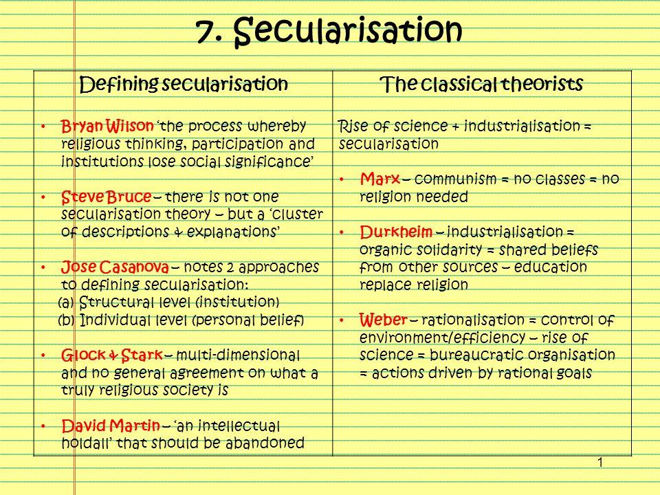 steve bruce secularisation thesis Pris: 564 kr häftad, 1996 skickas inom 5-8 vardagar köp religion in the modern world av steve bruce på bokuscom.