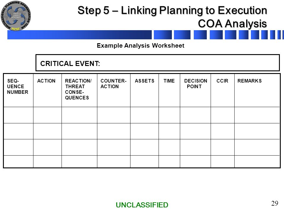 Campaign Planning Process Step 5 Linking Planning to Execution – Step 5 Worksheet