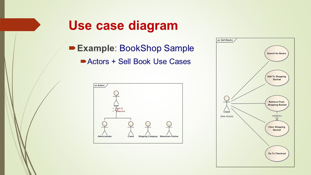 Chapter 3 introducing the uml ppt video online download 8 use case diagram example bookshop ccuart Choice Image