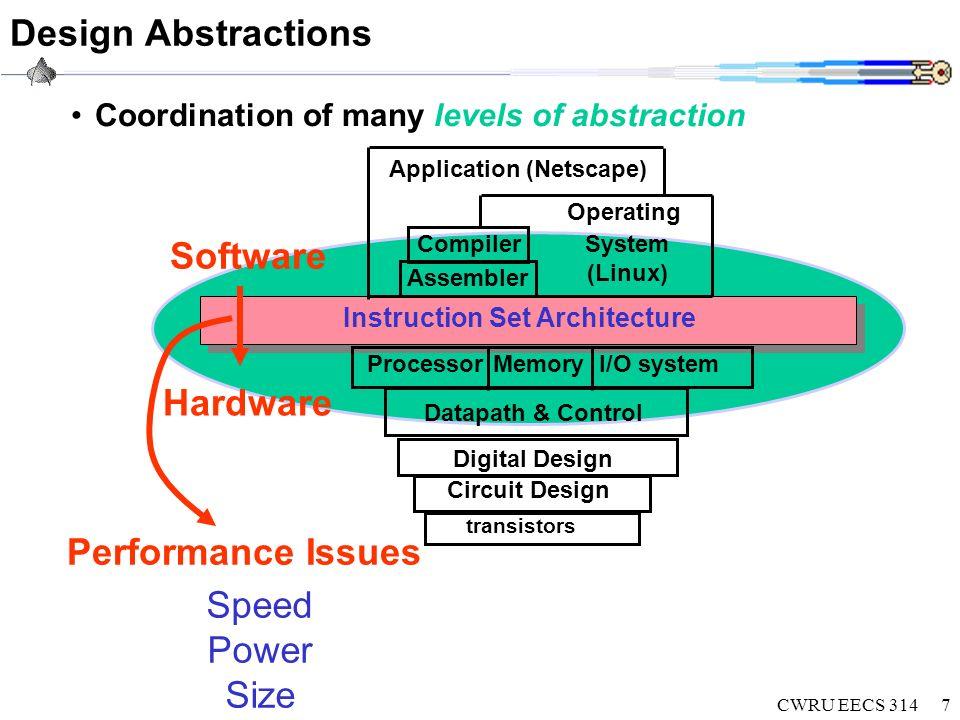 power architecture instruction set
