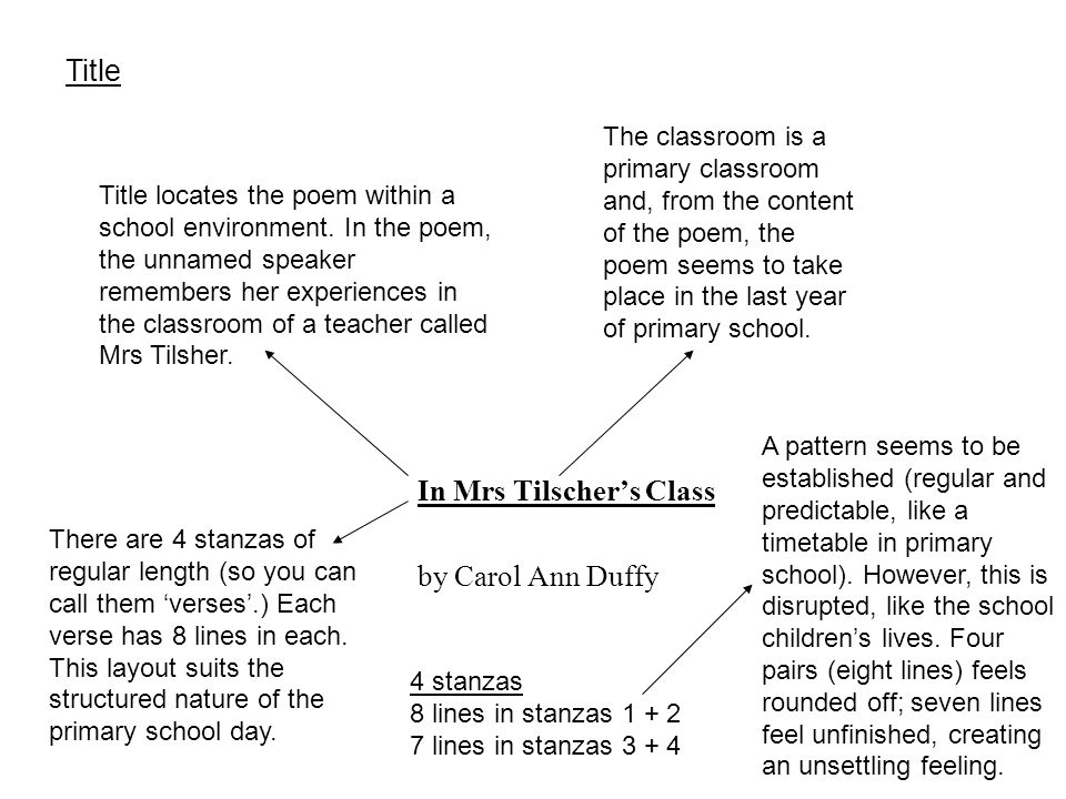 in mrs tilscher s class by carol By carol ann duffy teacher unit includes guidance on formative assessment  strategies the big picture critical essay: poetry in mrs tilscher's class.
