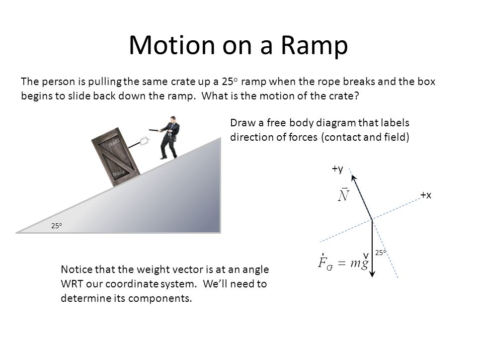 newton's laws. - ppt video online download free body diagram of ramp