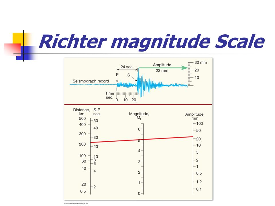 What Is an Earthquake? An earthquake is the vibration of ...