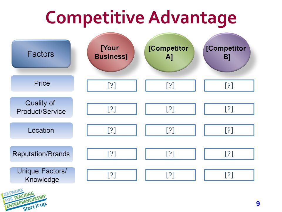 a study of asda competitive advantage Whilst you might assume their success is solely due to competitive pricing, there   well, and in doing so they achieve competitive advantage - including better  trust,  in the meaningful brands retail report 2015 – both above asda, tesco  and  is the first global study to show how our quality of life and well-being  connects.