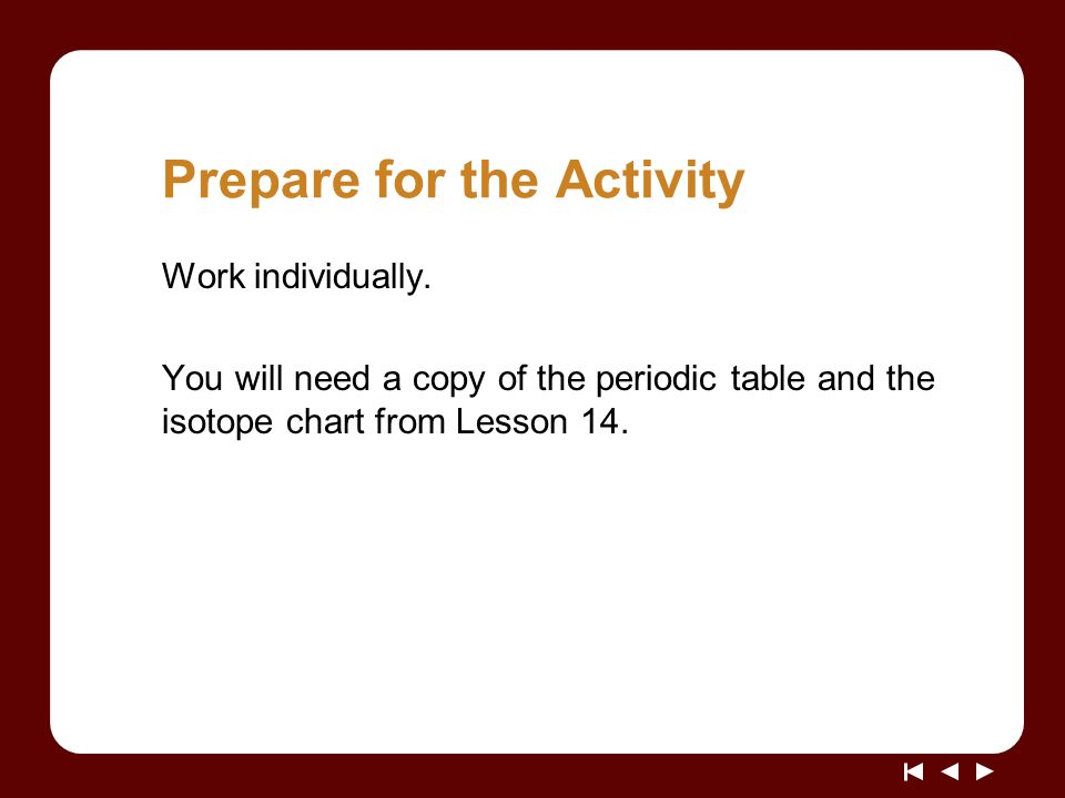 prepare for the activity - Living Periodic Table Activity