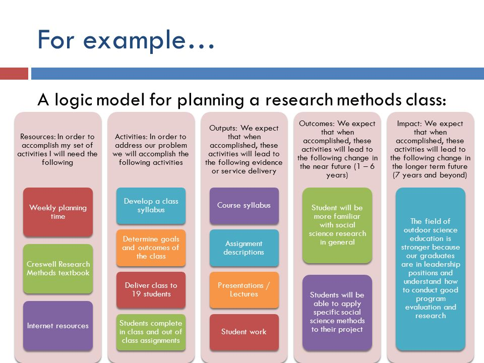 research methodology models Choosing the right research method is fundamental to obtaining accurate results learn more about different options and how to research effectively.
