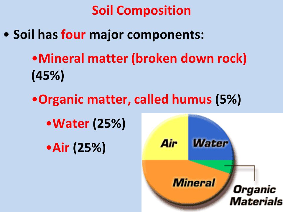 Warm up how are igneous rocks formed ppt download for Four main components of soil
