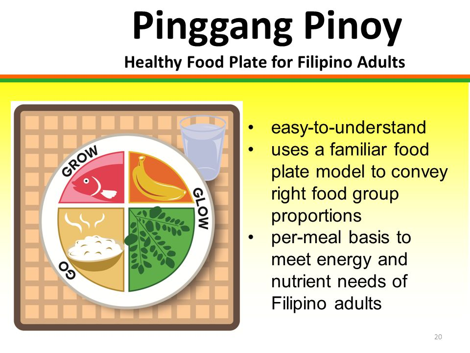 Healthy Food Plate for Filipino Adults