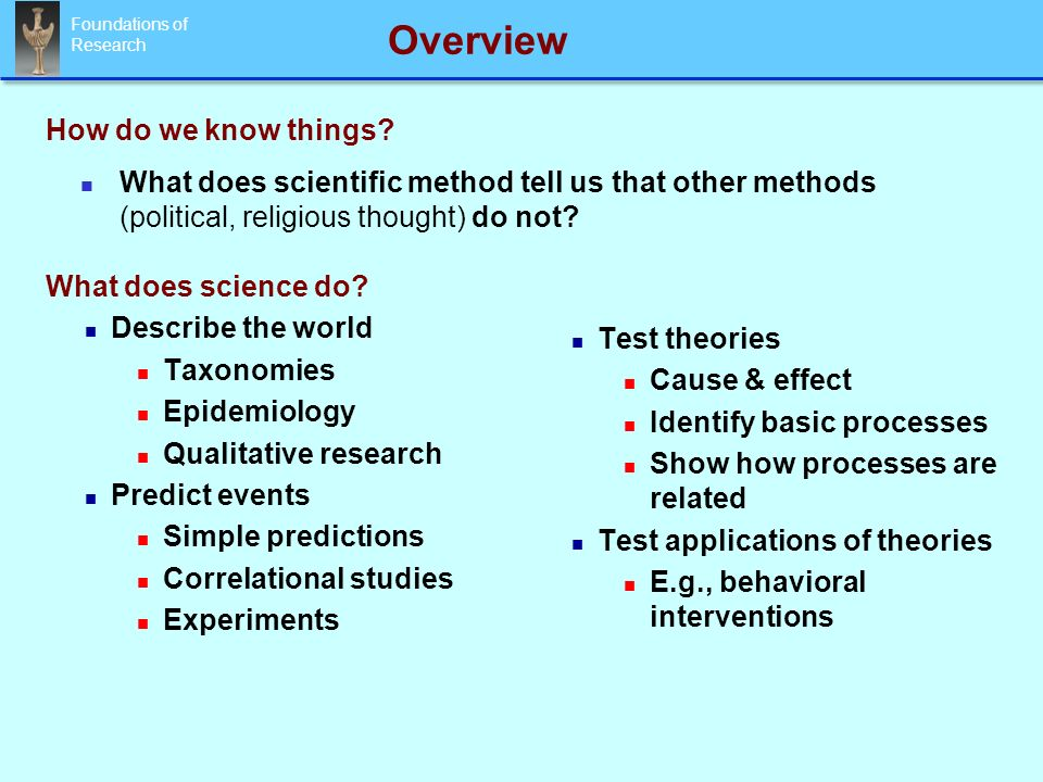 what do you understand by research methodology Research methodology is a way to systematically solve the research  this  means that it is necessary for the researcher to design his methodology for his.