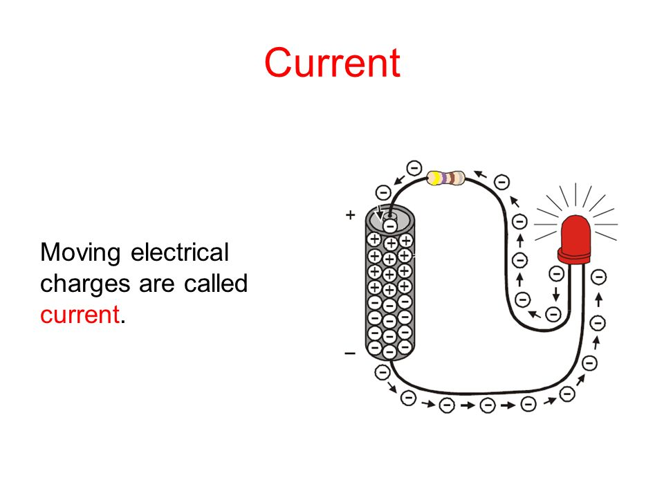 circuits series or parallel
