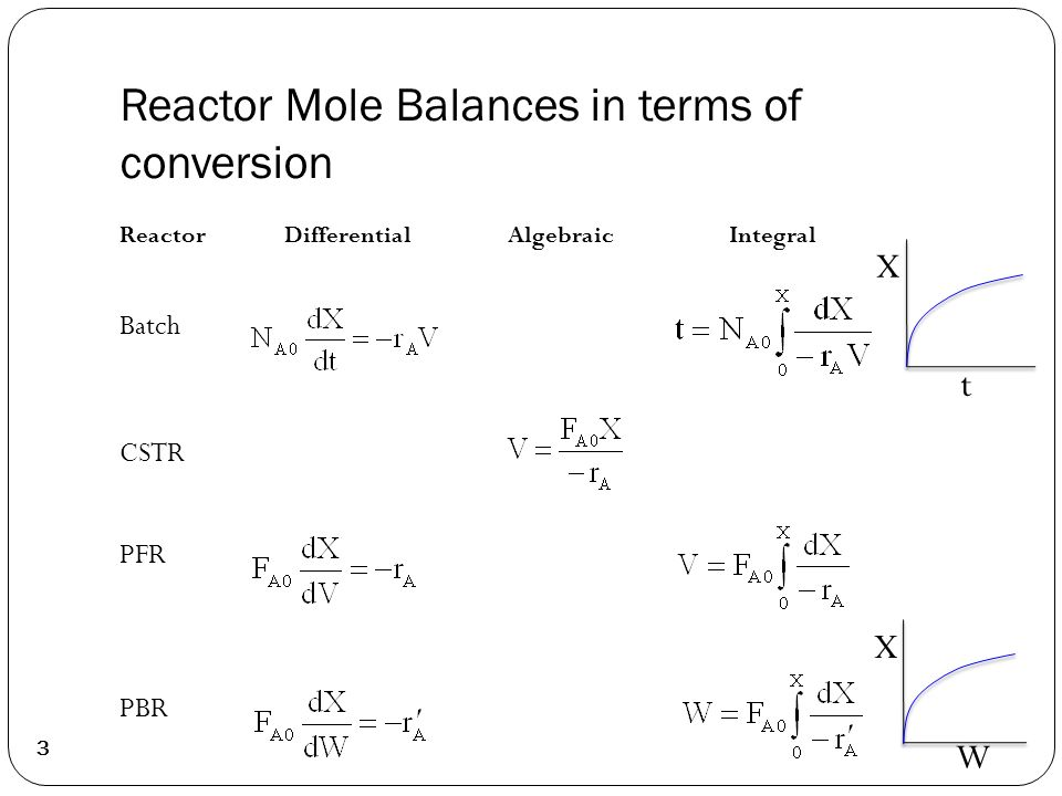 the use of chemical reactions to analyze reaction mechanisms Through the utilization of the concept of localized adiabatic vibrational modes that are associated with the internal coor- dinates, qn(s), of the 1 introduction the major goal of chemistry is to control chem- ical reactions this implies detailed knowledge of the reaction mechanism and how the latter.