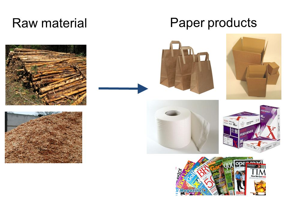 paper raw material prices Manufacturer of paper plate raw material - silver coated craft (roll form) 120 gsm, paper plate raw material 100 gsm and paper plate raw material 180 gsm offered by.