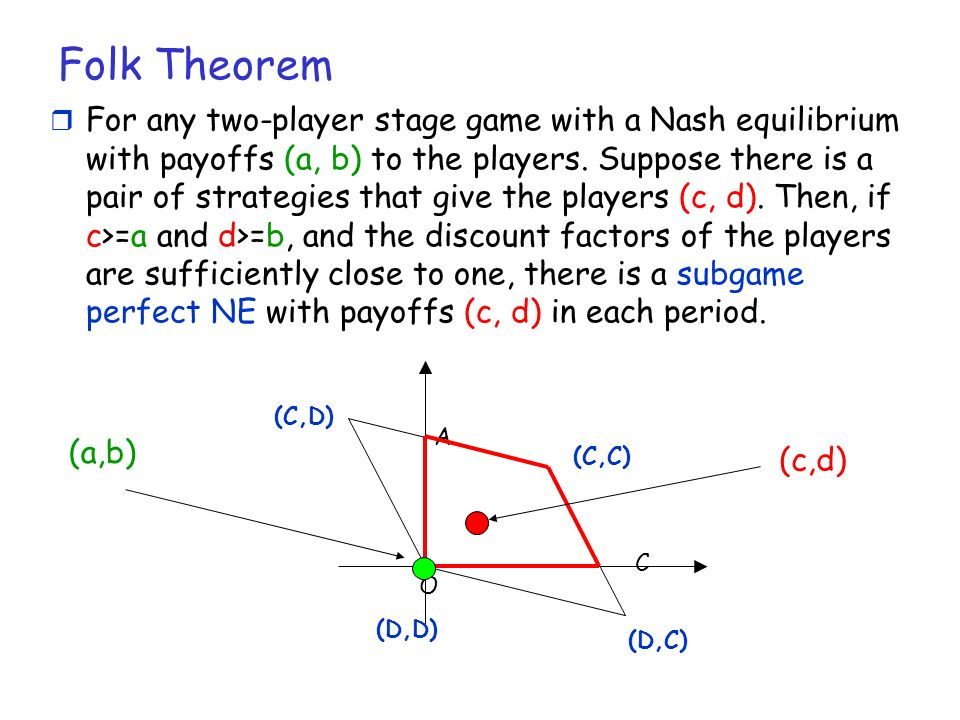 Properties Of Two Person Zero Sum Game