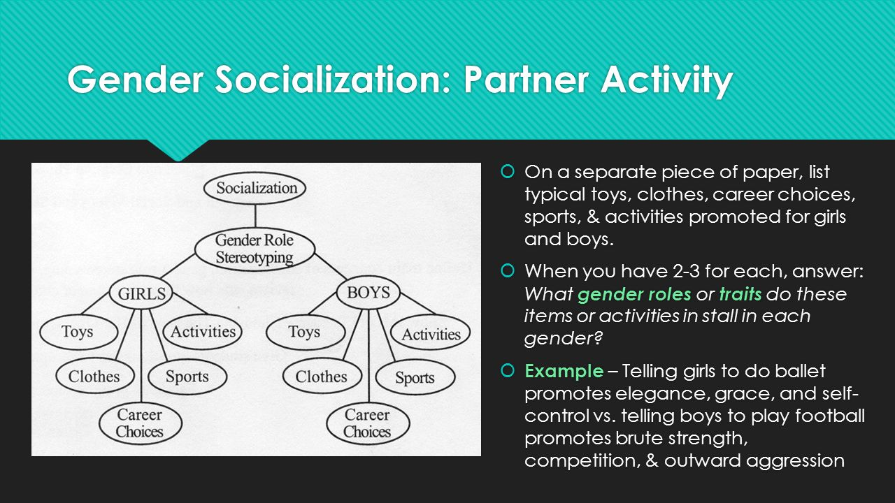 "gender socialization toys research paper The aim of the paper ""gender socialization"" is to analyze differences related to gender role, sexuality, and the fulfillment of age-appropriate."