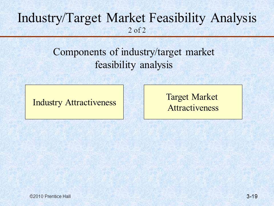 Chapter 3 Feasibility Analysis Bruce R. Barringer R. Duane Ireland ...