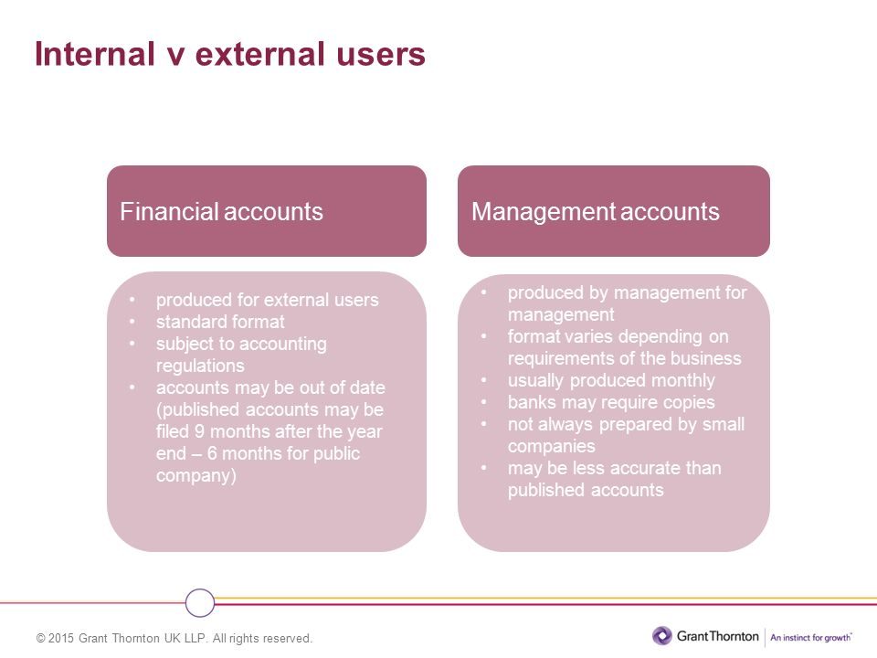 internal and external users of financial statements Financial statement manipulation is an ongoing how financial statements are including a strong command of the use of internal liquidity solvency.