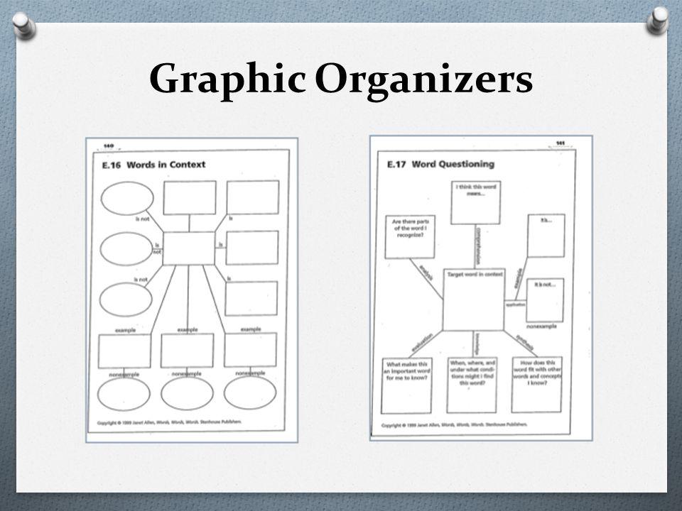 Graphic Organizers  eduplacecom