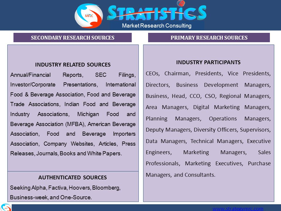 Market Research Consulting - ppt video online download