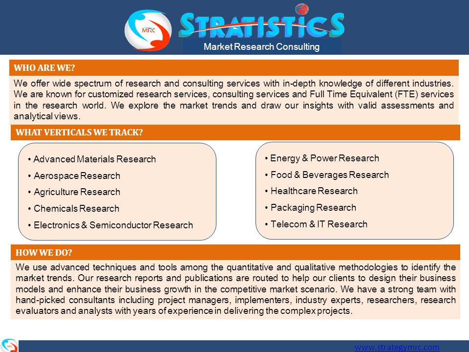 Market Research Consulting