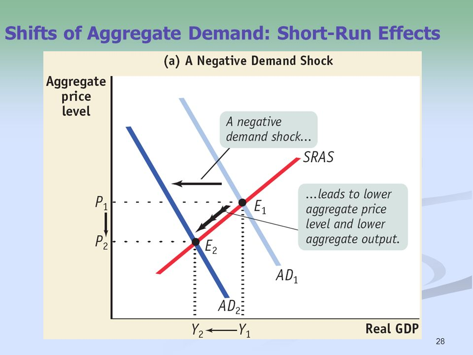 the effects of supply and demand What is the effect of price on demand curve  what are the effects of price fluctuations on a company what is price inelastic demand how is demand.