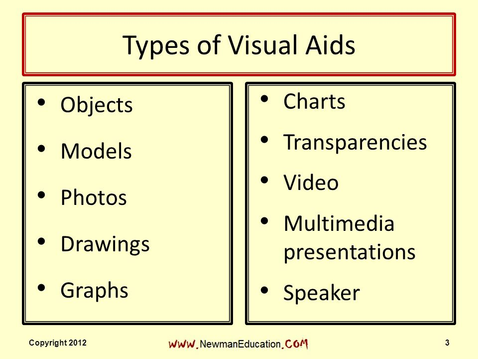 advantage of visual aids The patient education materials assessment tool (pemat) is a systematic method to evaluate and compare the understandability and actionability of patient education.